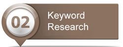 Section 2: Keyword Research
