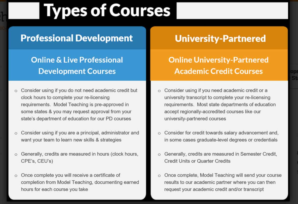 ModelTeaching.com Types of Courses