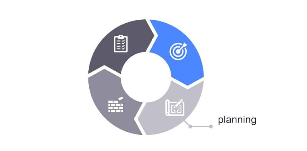 graphic showing the agile learning planning stage