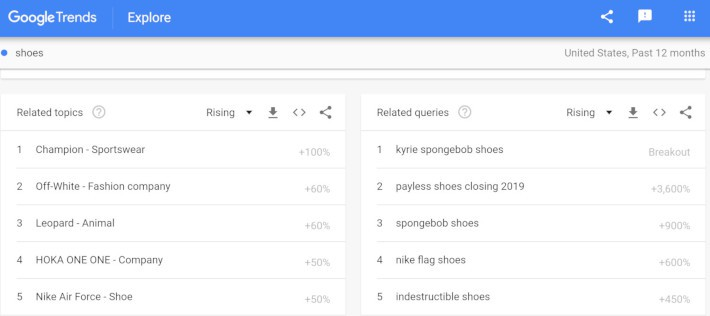 Detailed screenshot of how to use google trends