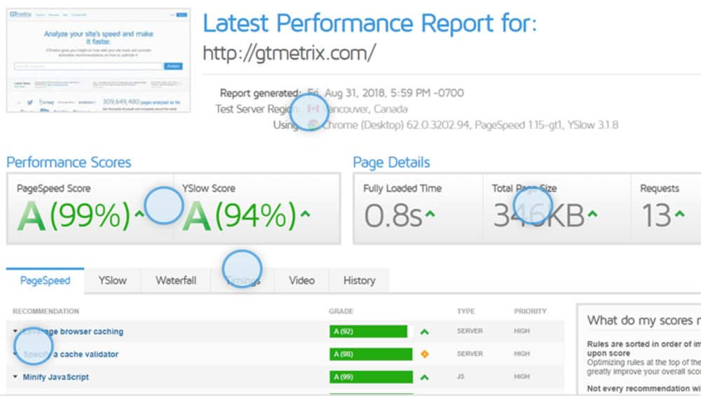 screenshot of how gtmetrix page speed checker works
