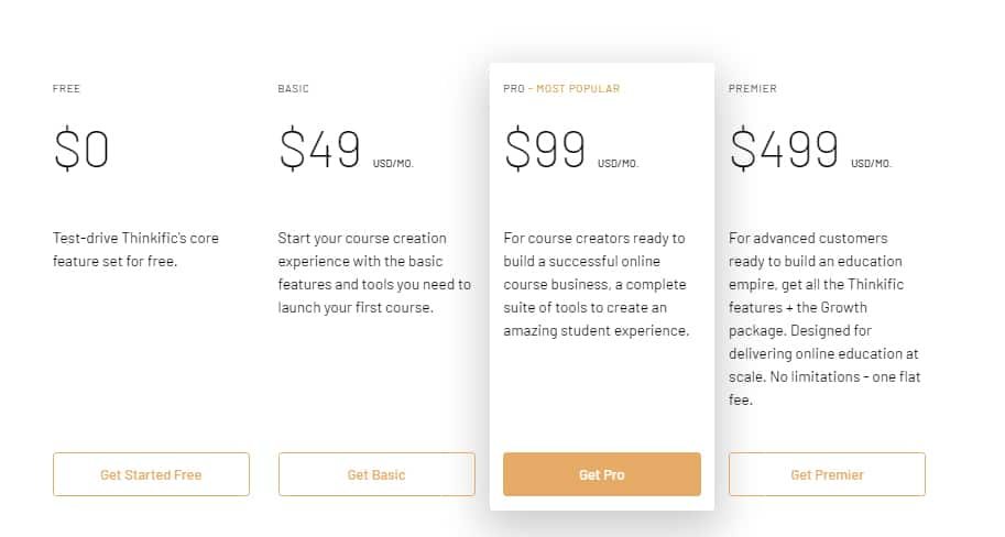 Screenshot of Thinkific pricing